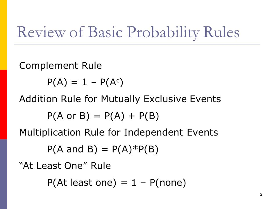 Review of Basic Probability Rules
