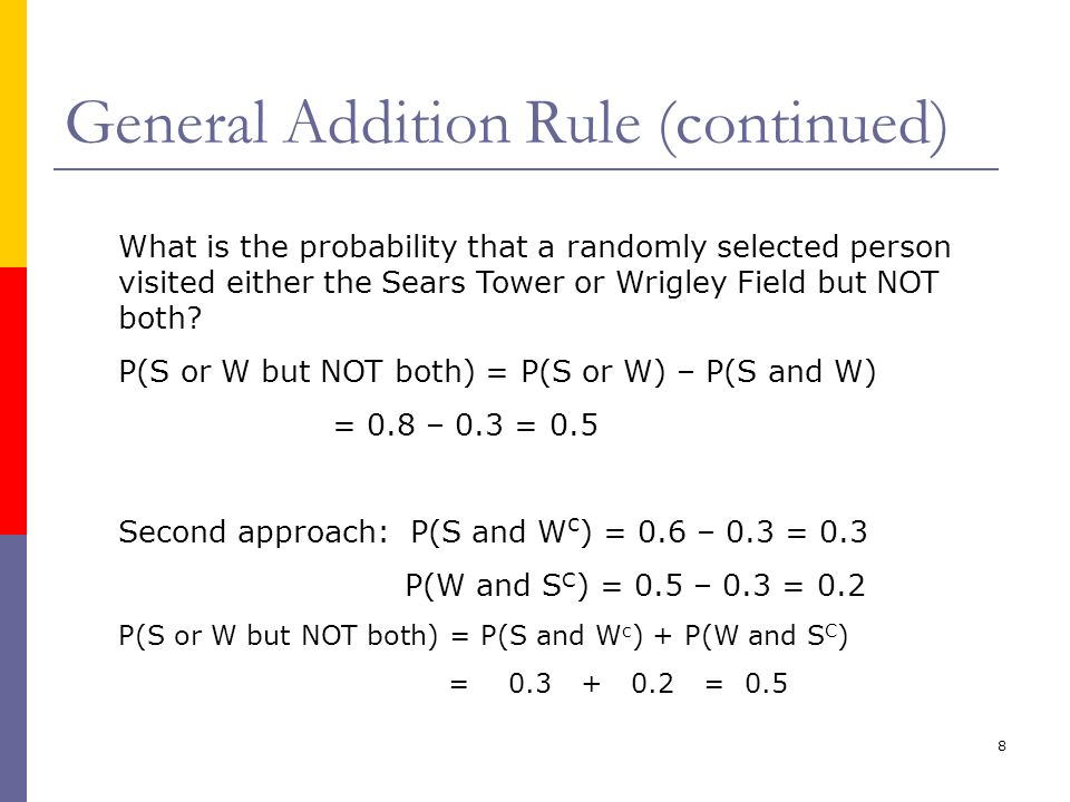 General Addition Rule (continued)