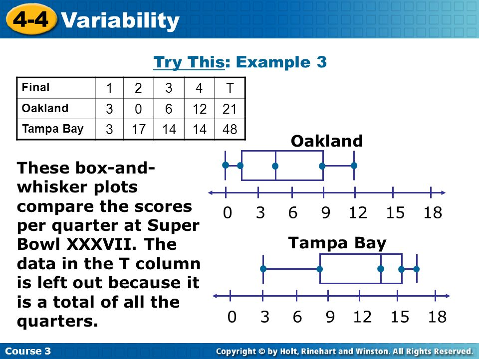 4-4 Variability Try This: Example 3 Oakland