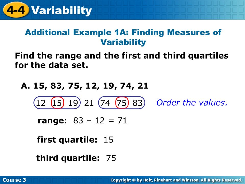 Additional Example 1A: Finding Measures of Variability
