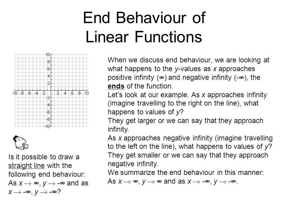End Behaviour of Linear Functions