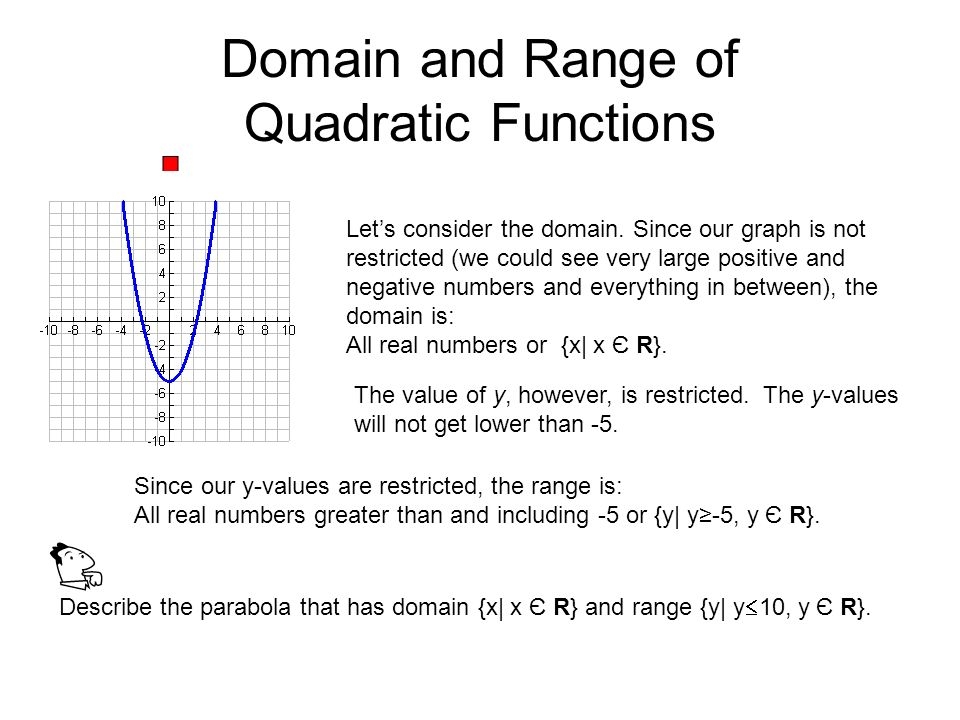 Domain and Range of Quadratic Functions
