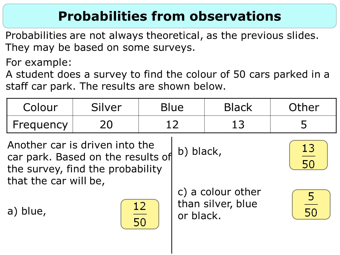 Probabilities from observations