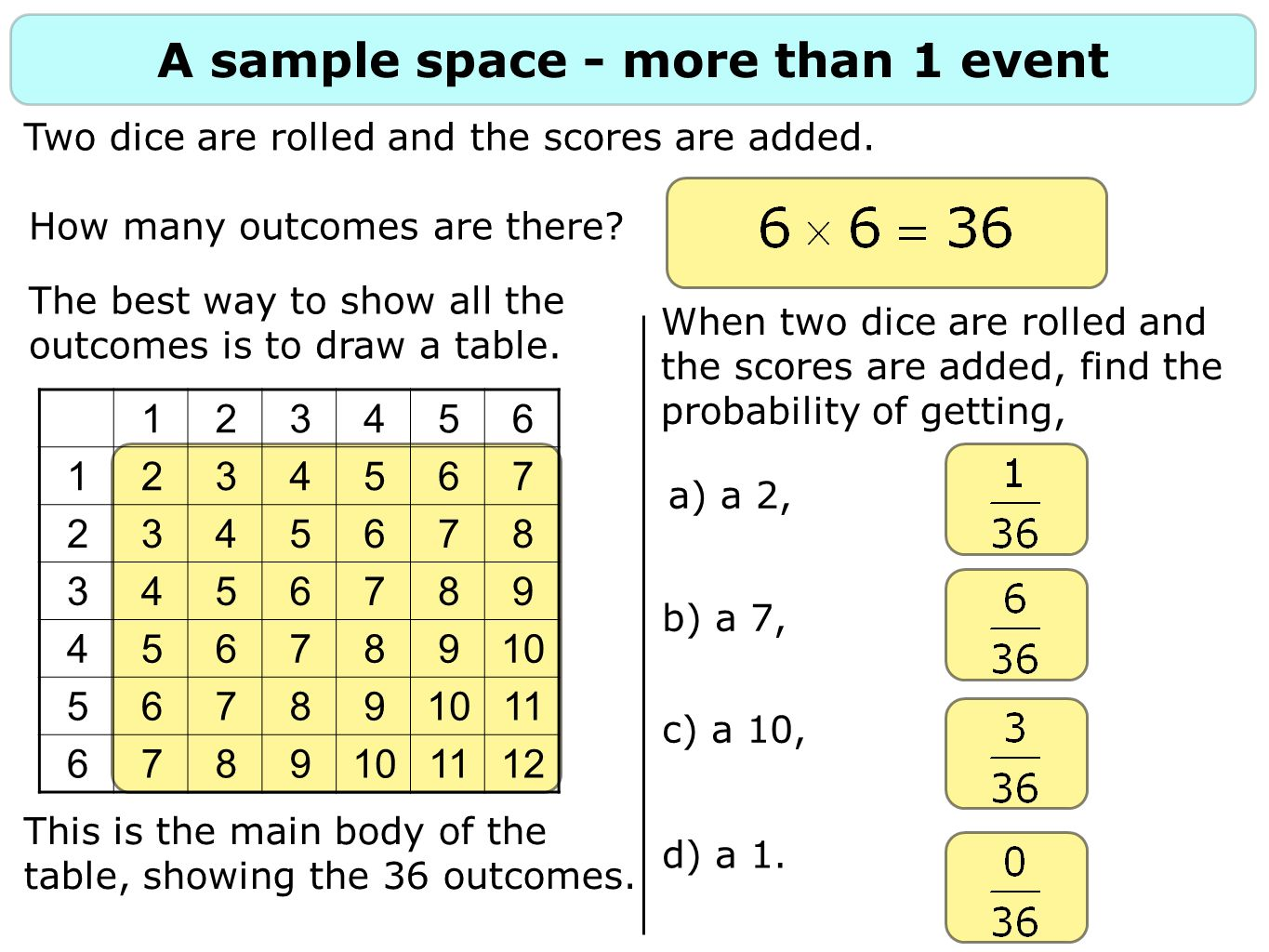 A sample space - more than 1 event