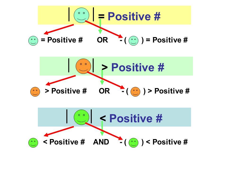  = Positive #   > Positive #   < Positive #