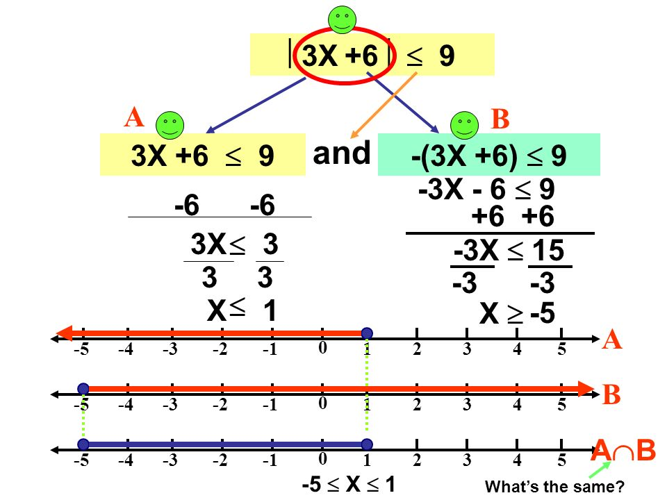 and 3X +6   9 A B 3X +6  9 -(3X +6)  9 -3X - 6  9 -6 -6 +6 +6 3X