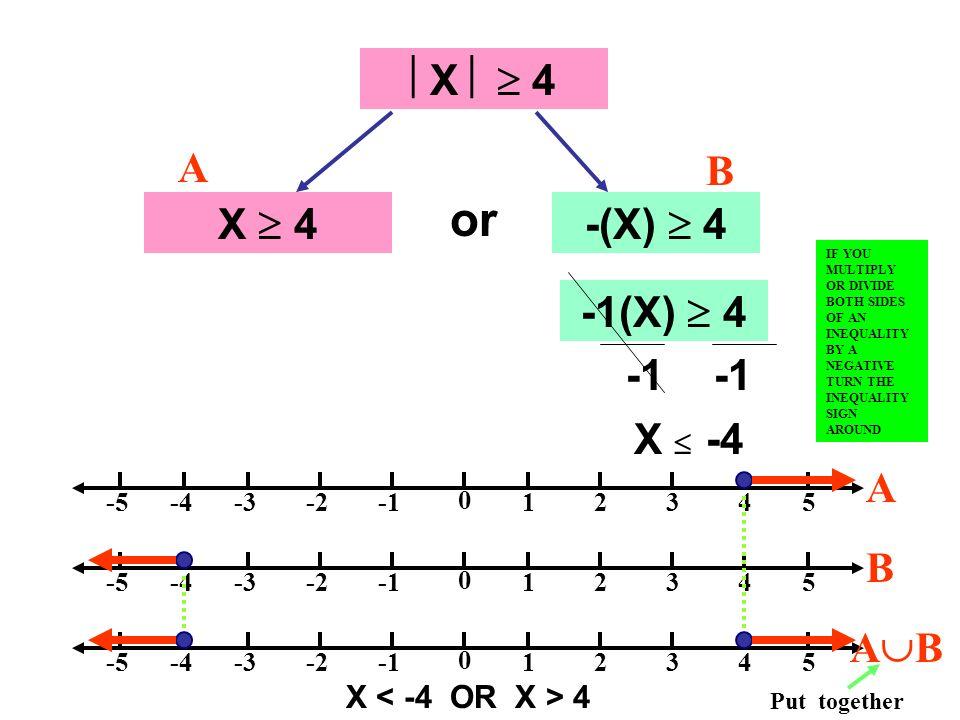 or X   4 X  4 -(X)  4 A B -1(X)  4 -1 -1 X  -4 A B AB