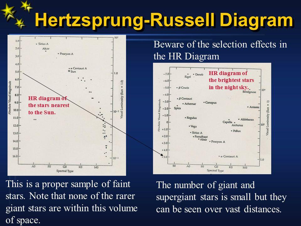 Hertzsprung russell diagram ppt download 13 hertzsprung russell diagram ccuart Gallery