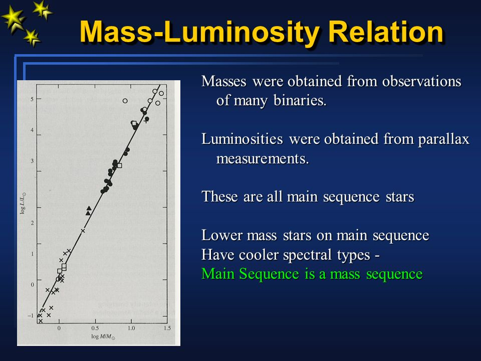 mass radius relationship for main sequence stars definition