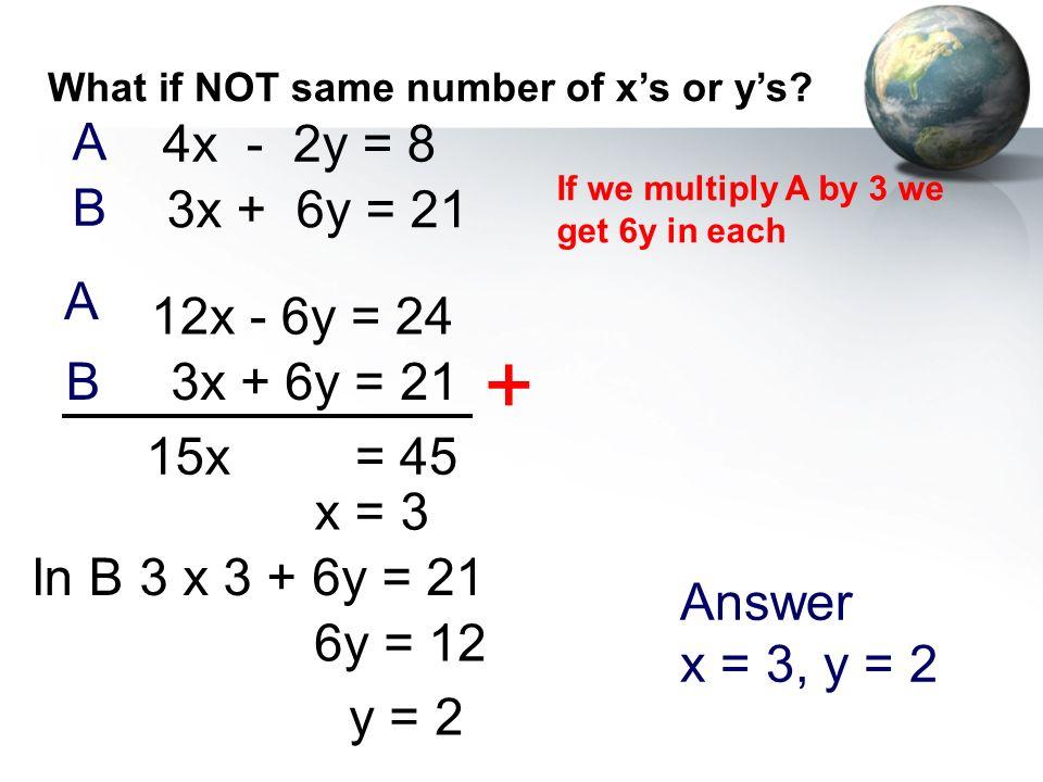 + A 4x - 2y = 8 B 3x + 6y = 21 A 12x - 6y = 24 B 3x + 6y = 21 15x = 45