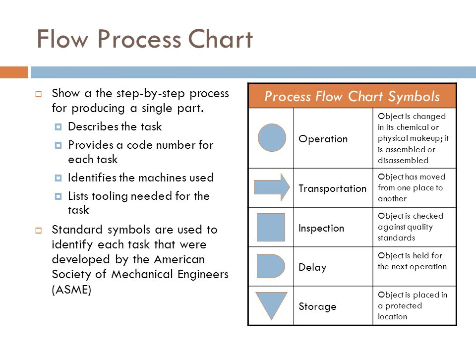how is a manufacturing facility planned ppt video
