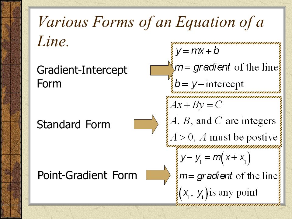 Various Forms of an Equation of a Line.