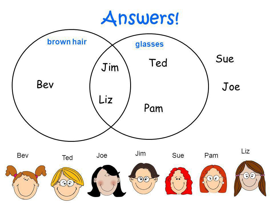 Answers! Sue Ted Jim Bev Joe Liz Pam brown hair glasses Liz Jim Bev