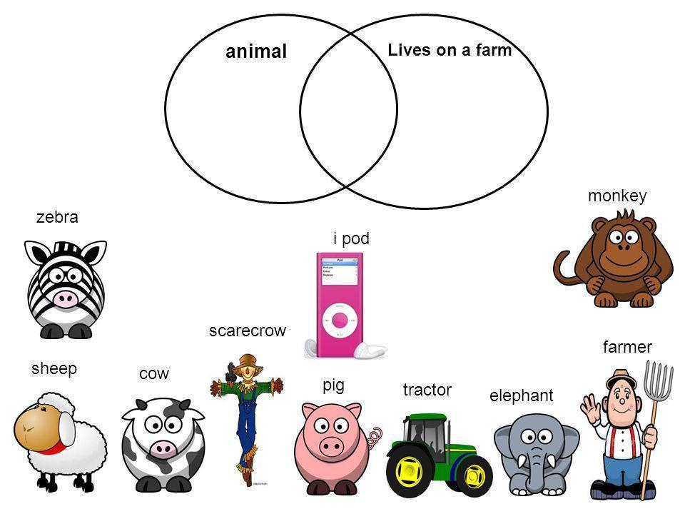 animal Lives on a farm monkey zebra i pod scarecrow farmer sheep cow