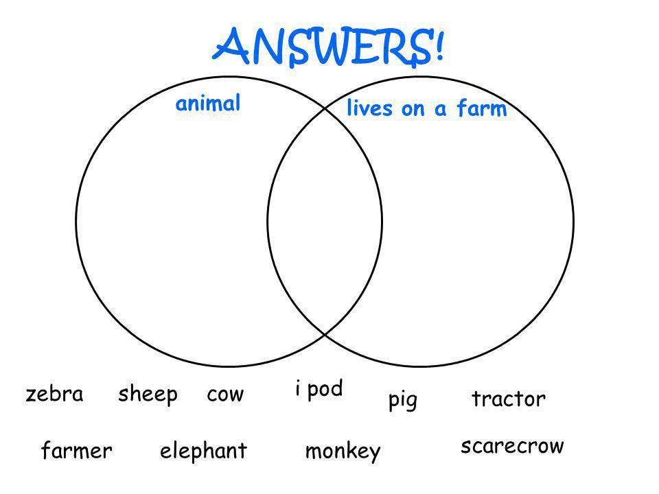 ANSWERS! animal lives on a farm i pod zebra sheep cow pig tractor