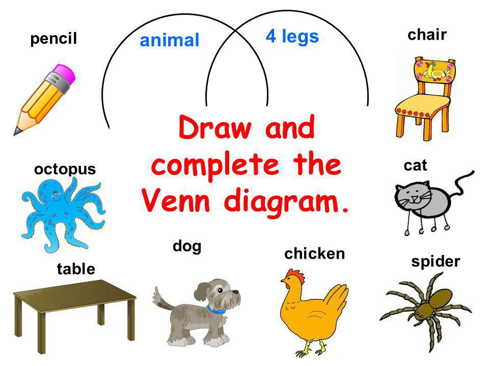 Draw and complete the Venn diagram.