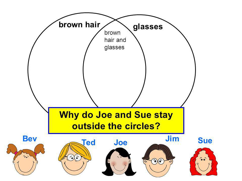 Why do Joe and Sue stay outside the circles