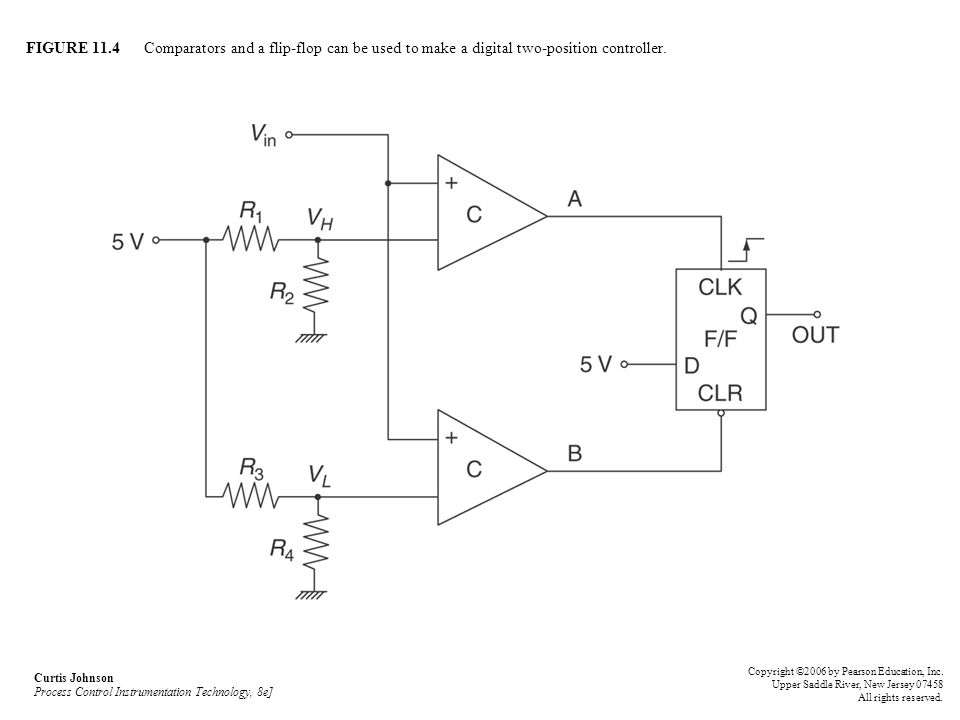 FIGURE 11.4 Comparators and a flip-flop can be used to make a digital two-position controller.