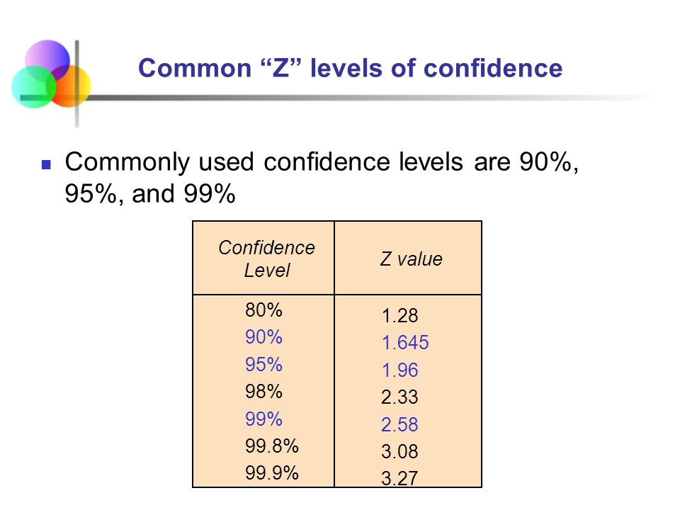 Topic 5 statistical inference point and interval estimate for T table 99 confidence interval