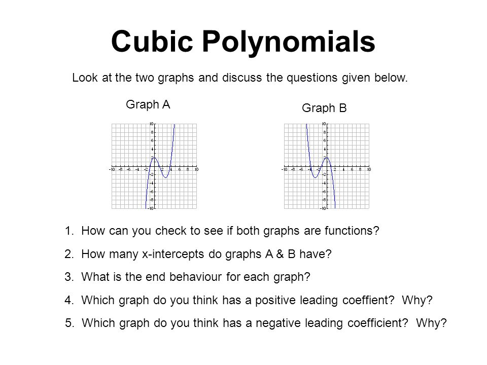 Cubic Polynomials Look at the two graphs and discuss the questions given below. Graph B. Graph A.