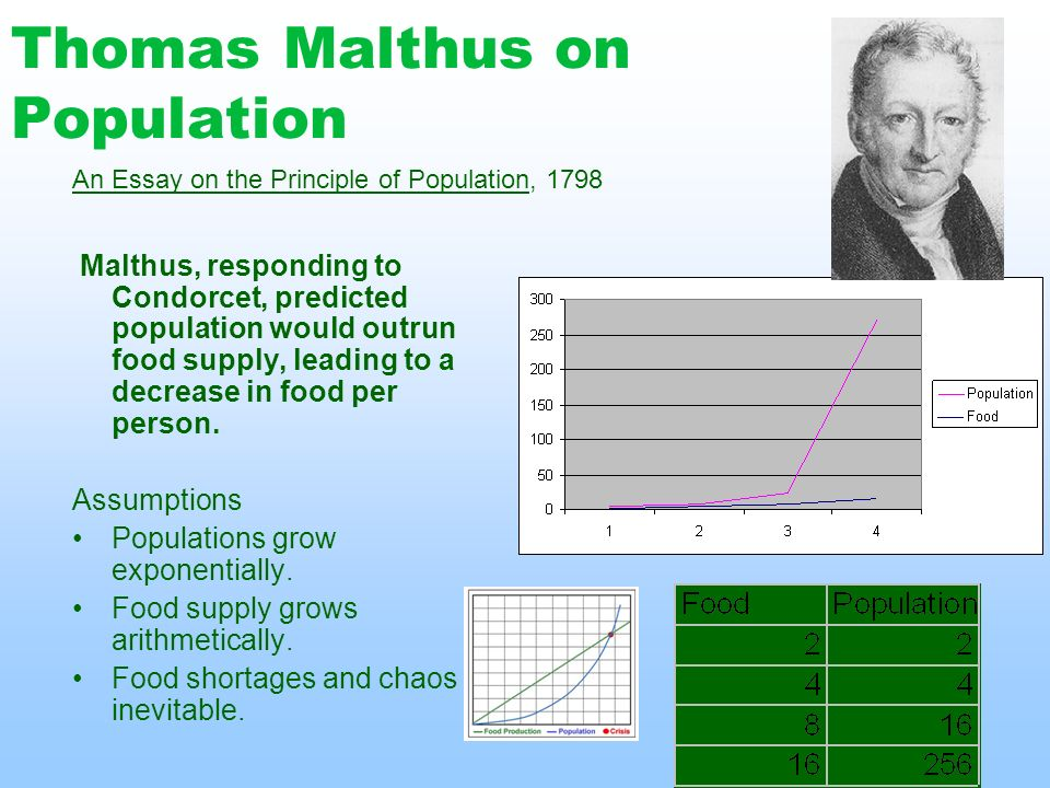 thomas malthus essay on population quotes
