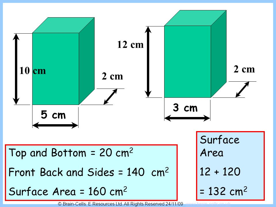 Front Back and Sides = 140 cm2 Surface Area = 160 cm2