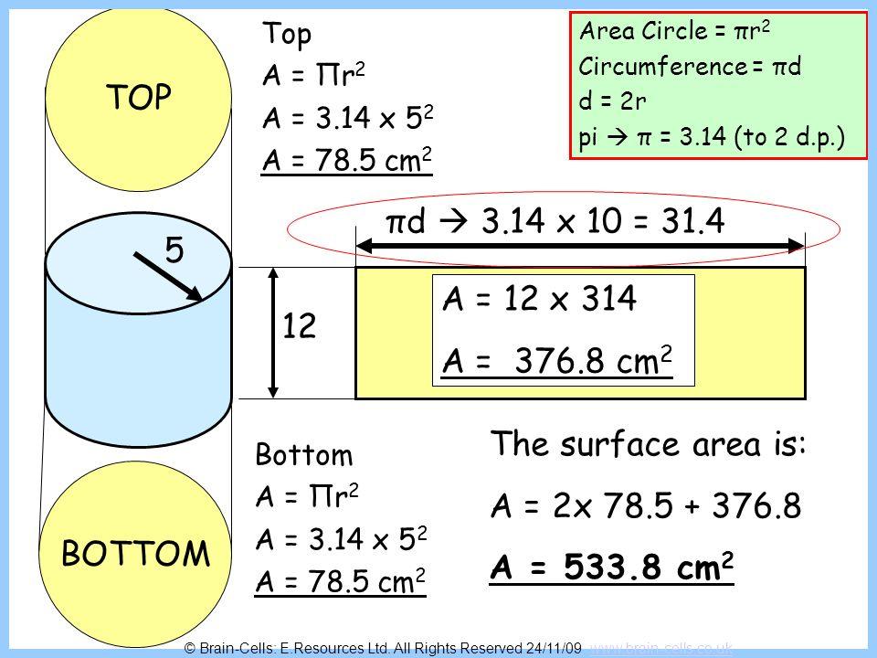 Label TOP πd  3.14 x 10 = 31.4 5 A = 12 x 314 A = 376.8 cm2 12