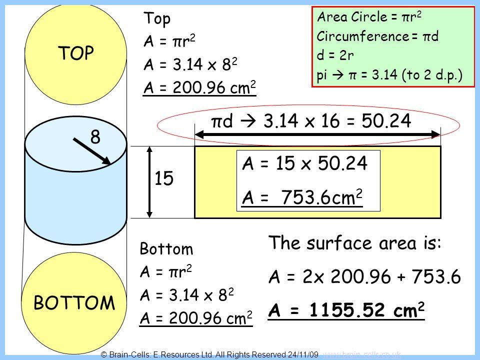 Label TOP πd  3.14 x 16 = 50.24 8 A = 15 x 50.24 A = 753.6cm2 15