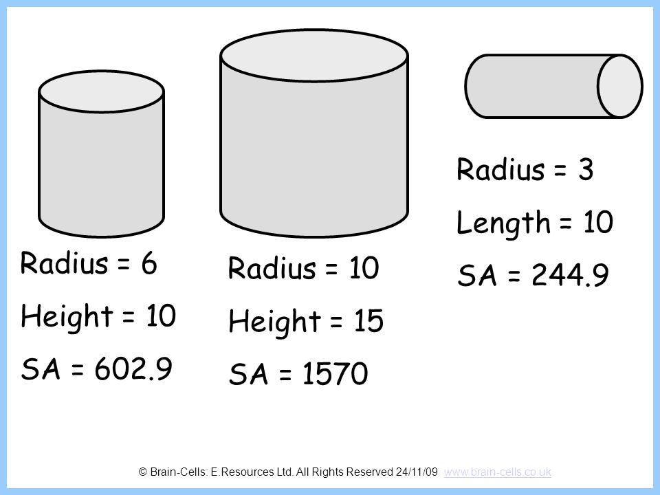 Radius = 3 Length = 10 SA = 244.9 Radius = 6 Radius = 10 Height = 10