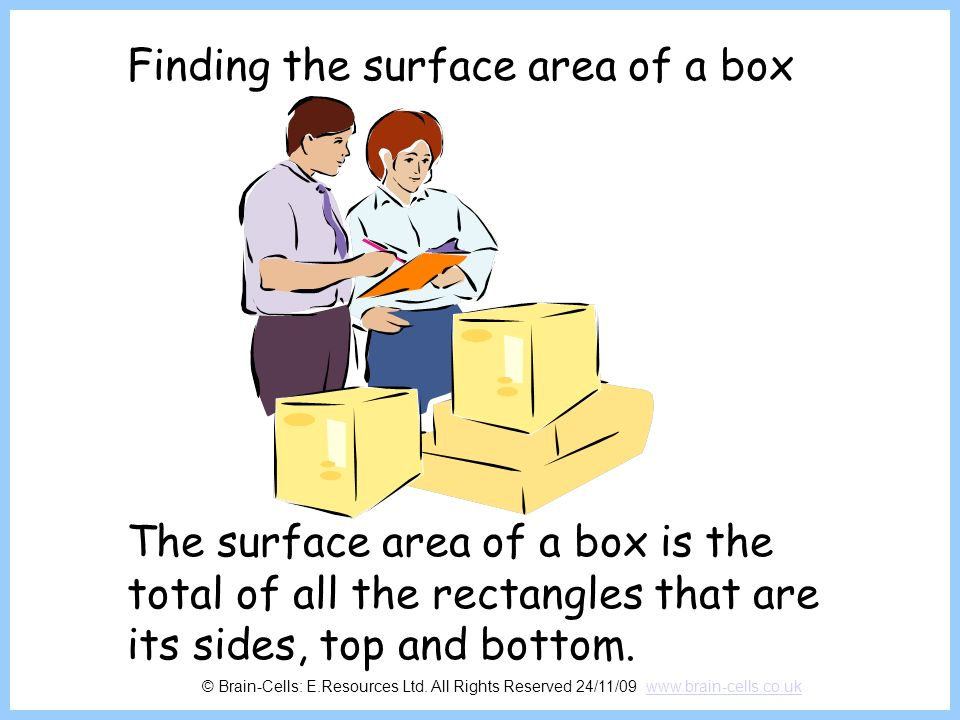 Finding the surface area of a box
