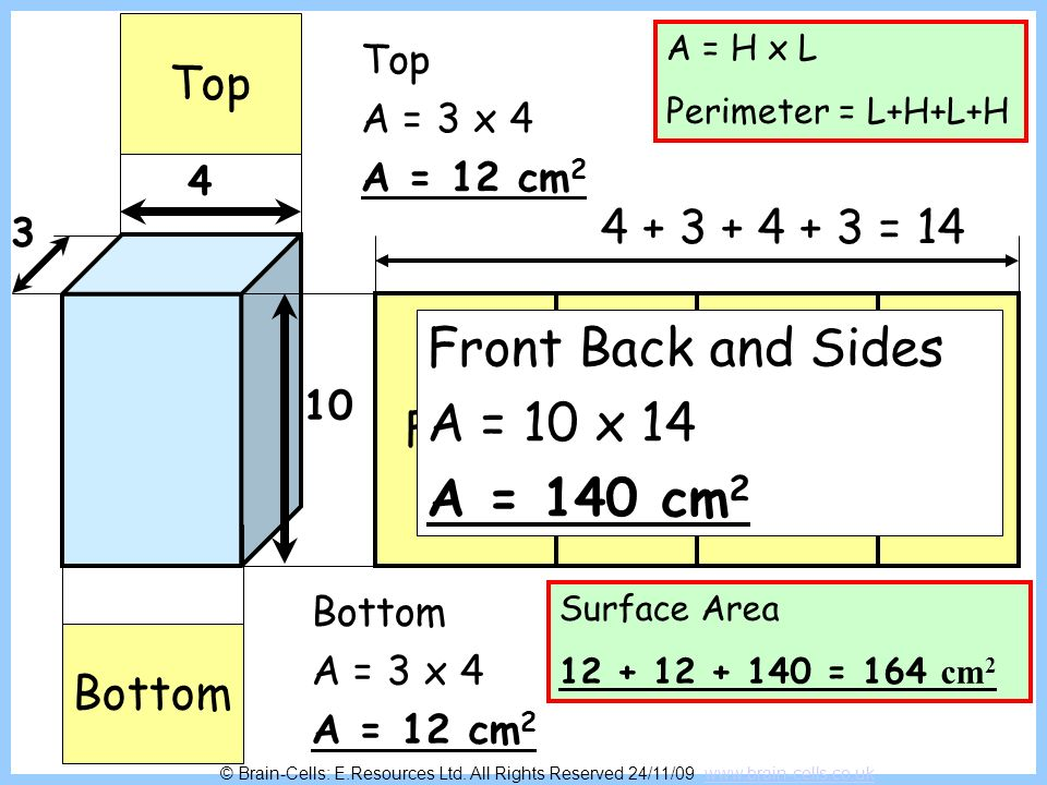 Front Back and Sides A = 10 x 14 A = 140 cm2 Top 4 + 3 + 4 + 3 = 14