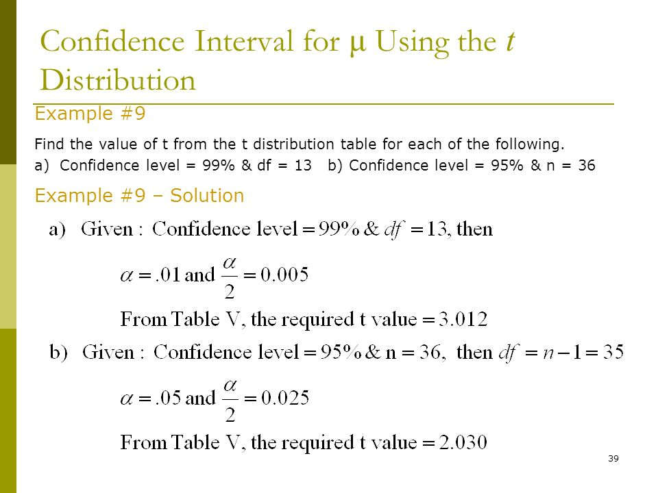 Estimates and sample sizes ppt download for T table 99 confidence interval