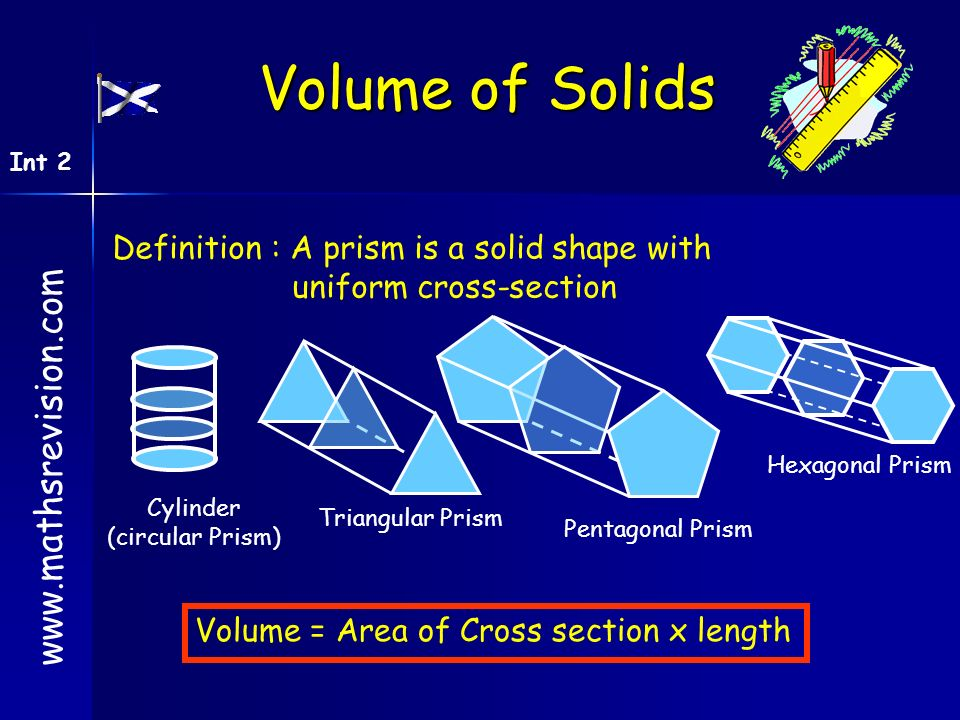 Volume of Solids www.mathsrevision.com