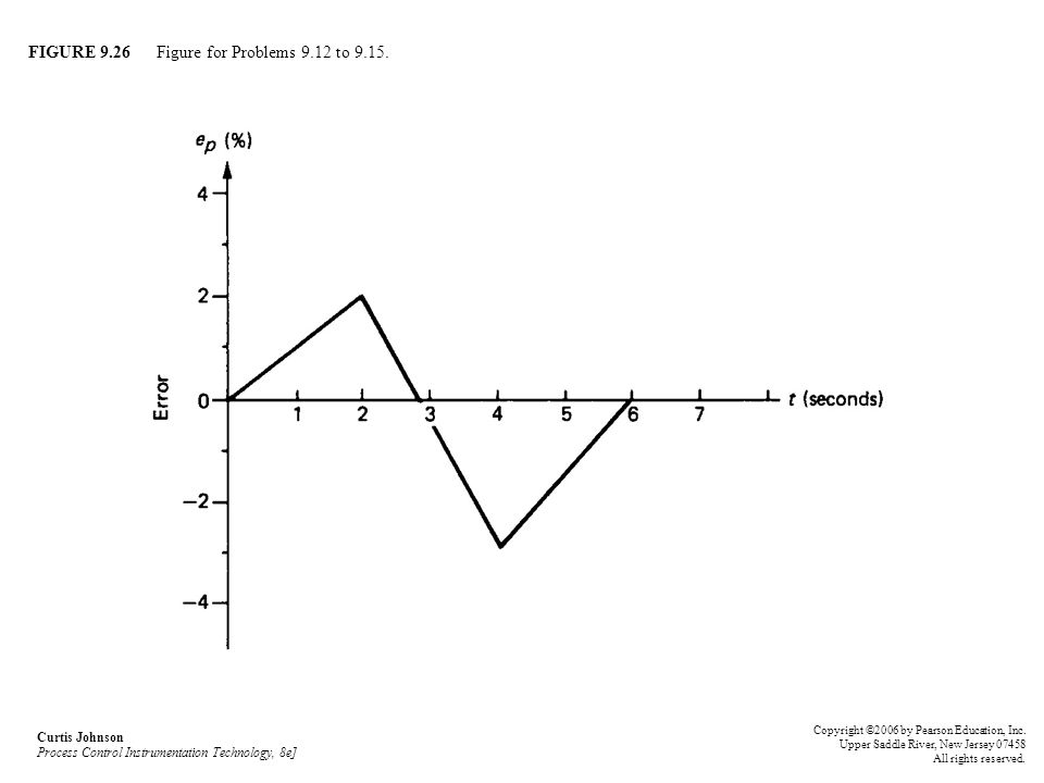 FIGURE 9.26 Figure for Problems 9.12 to 9.15.