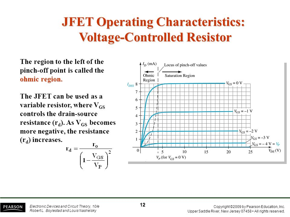 JFET Operating Characteristics: Voltage-Controlled Resistor