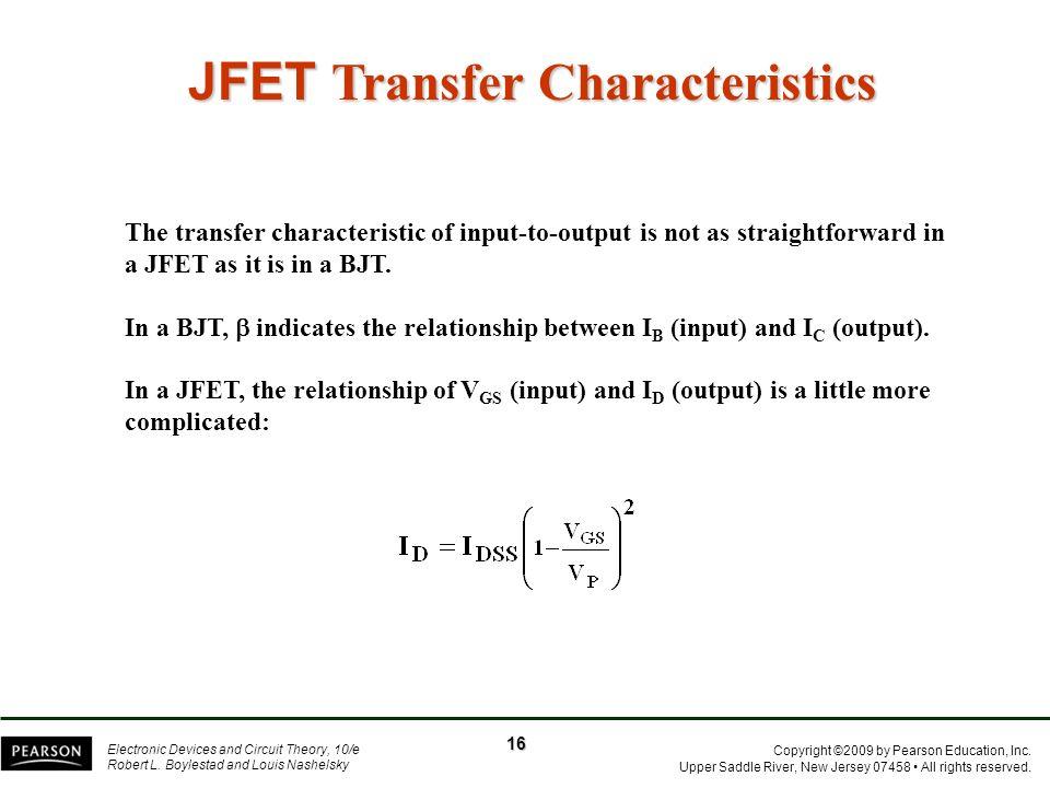 JFET Transfer Characteristics