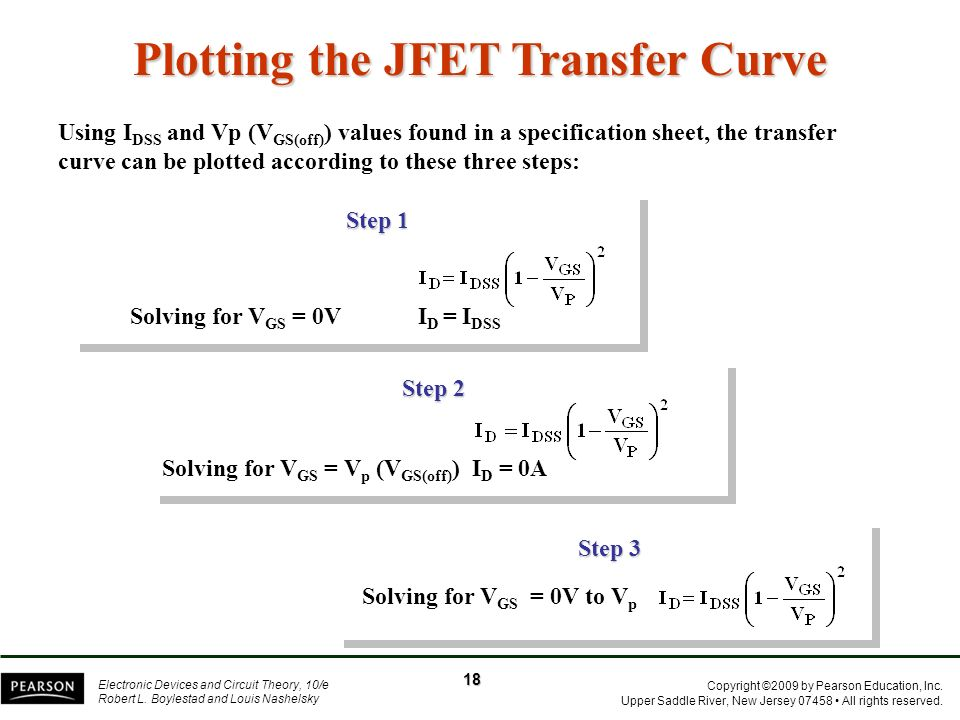 Plotting the JFET Transfer Curve