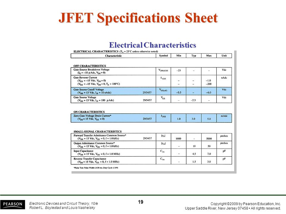 JFET Specifications Sheet