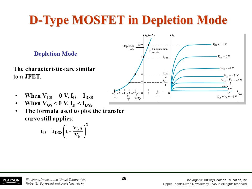 D-Type MOSFET in Depletion Mode