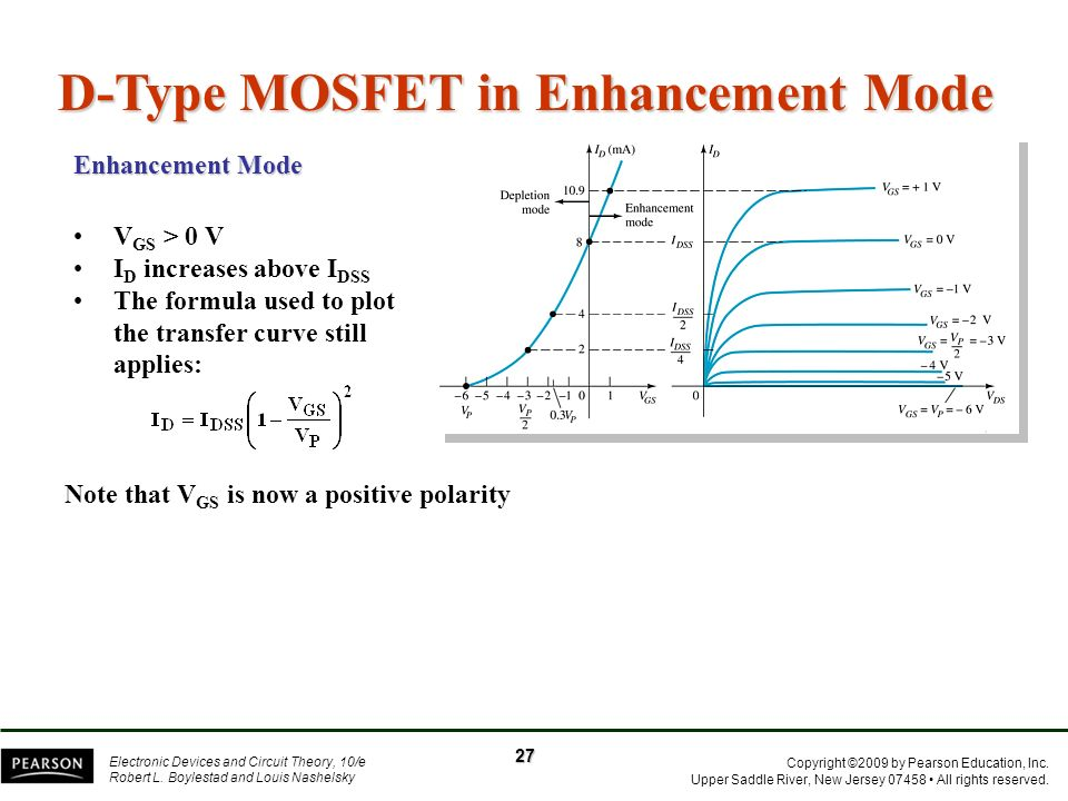 D-Type MOSFET in Enhancement Mode
