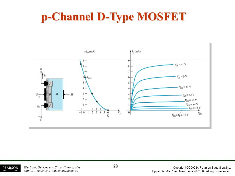 p-Channel D-Type MOSFET