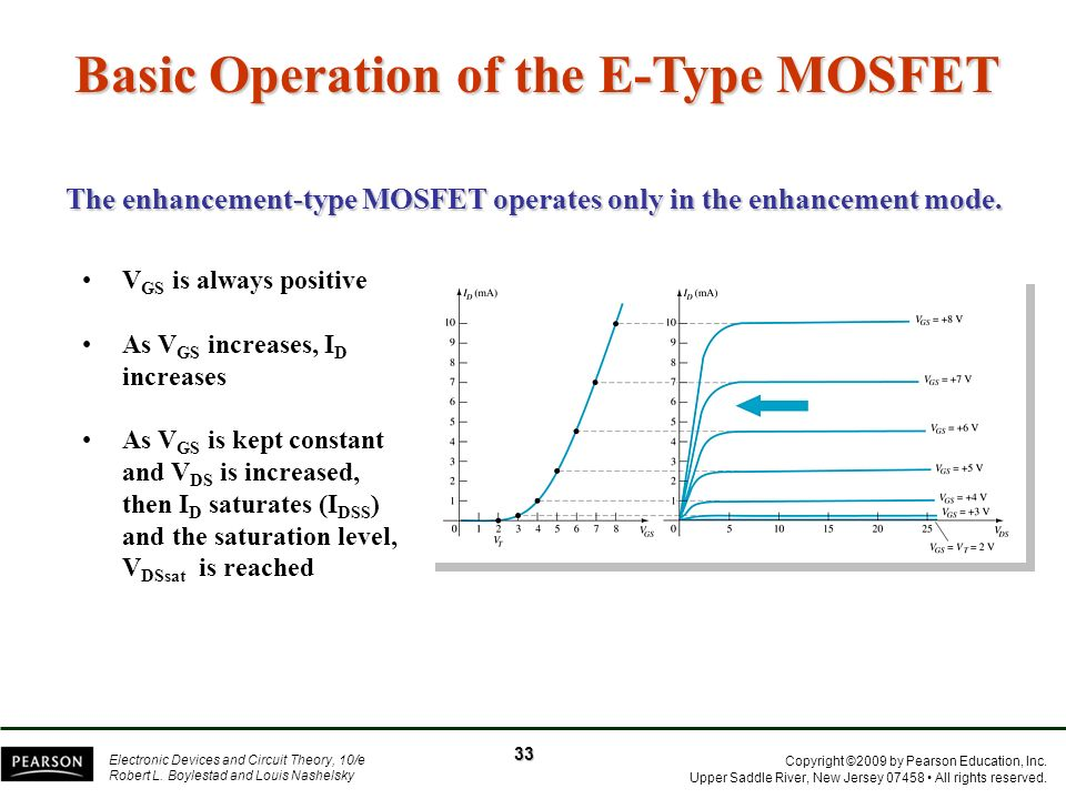 Basic Operation of the E-Type MOSFET