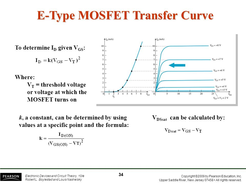 E-Type MOSFET Transfer Curve