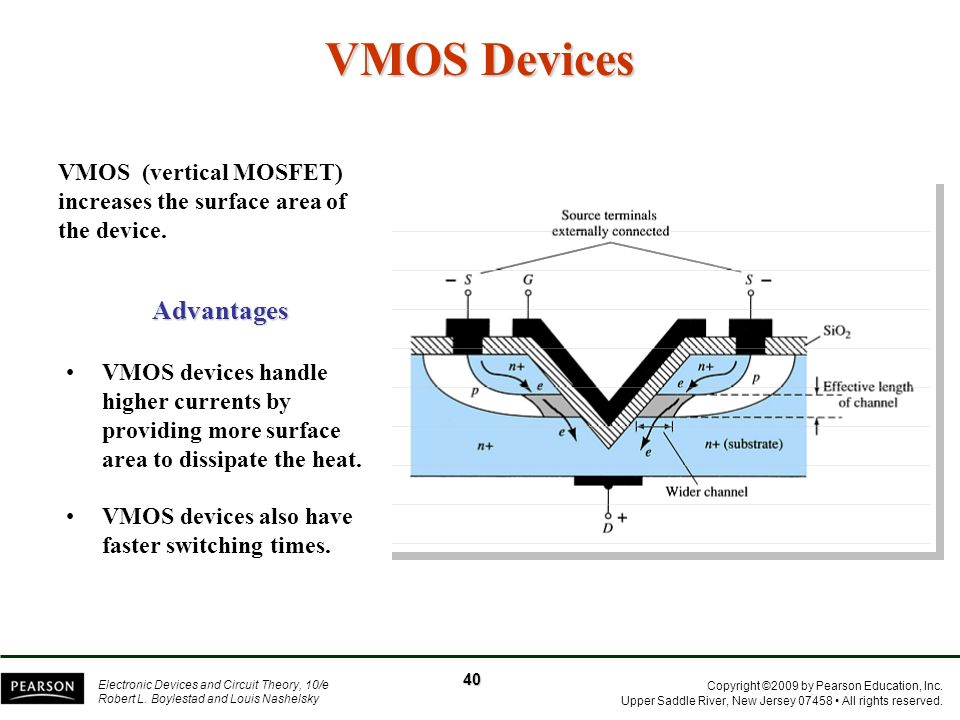 VMOS Devices Advantages