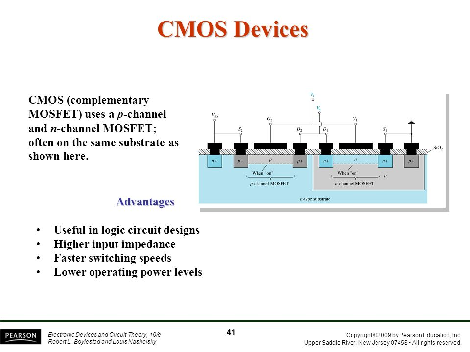 CMOS Devices CMOS (complementary MOSFET) uses a p-channel and n-channel MOSFET; often on the same substrate as shown here.