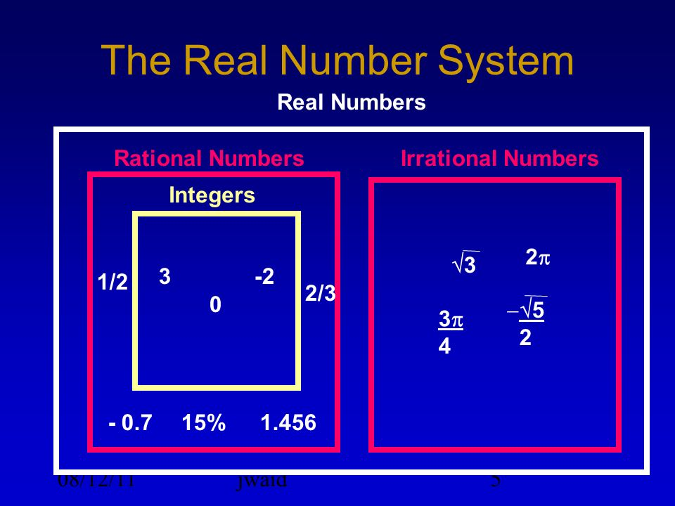 The Real Number System Real Numbers Rational Numbers