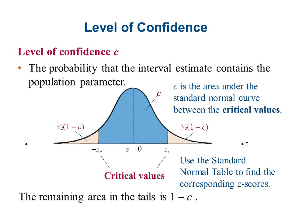 Confidence intervals for the mean known large samples for Z score table for 99 confidence interval