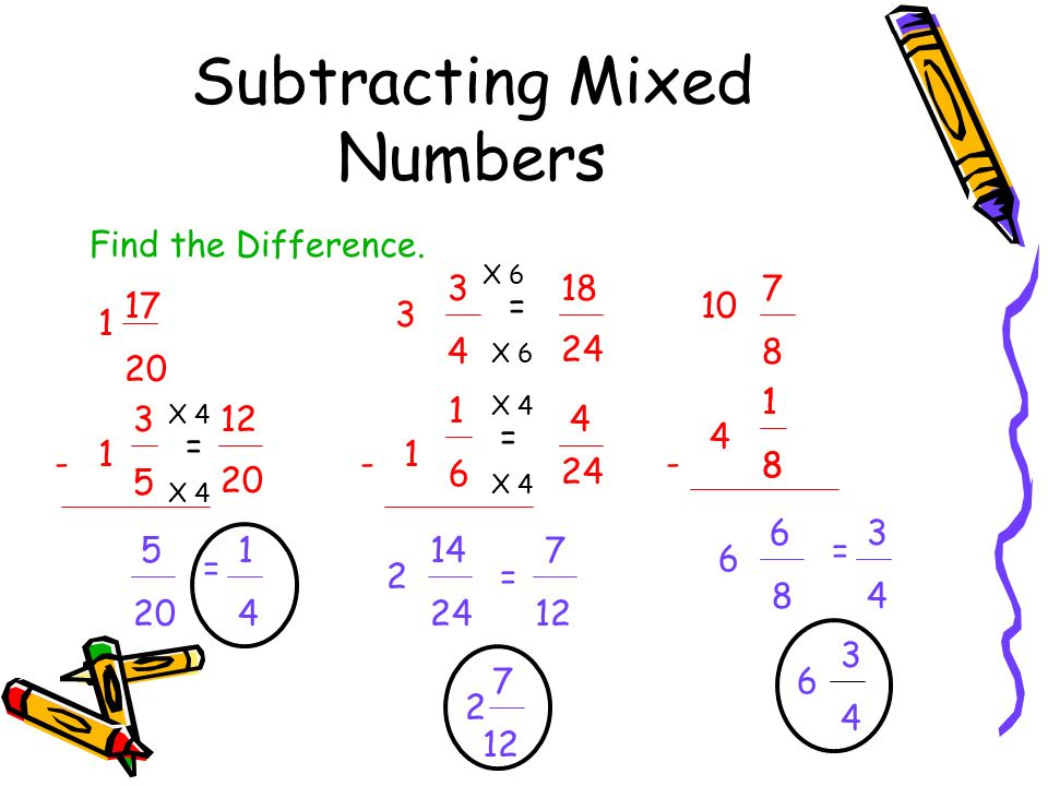 64 Adding and Subtracting Mixed Numbers ppt video online download – Adding Subtracting Mixed Numbers Worksheet
