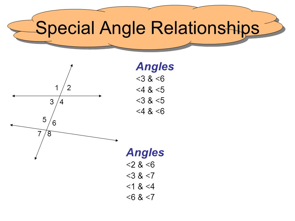 Special Angle Relationships