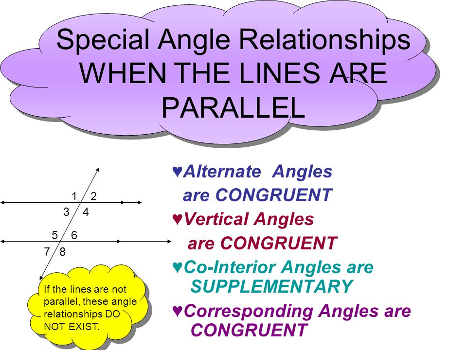 Special Angle Relationships WHEN THE LINES ARE PARALLEL